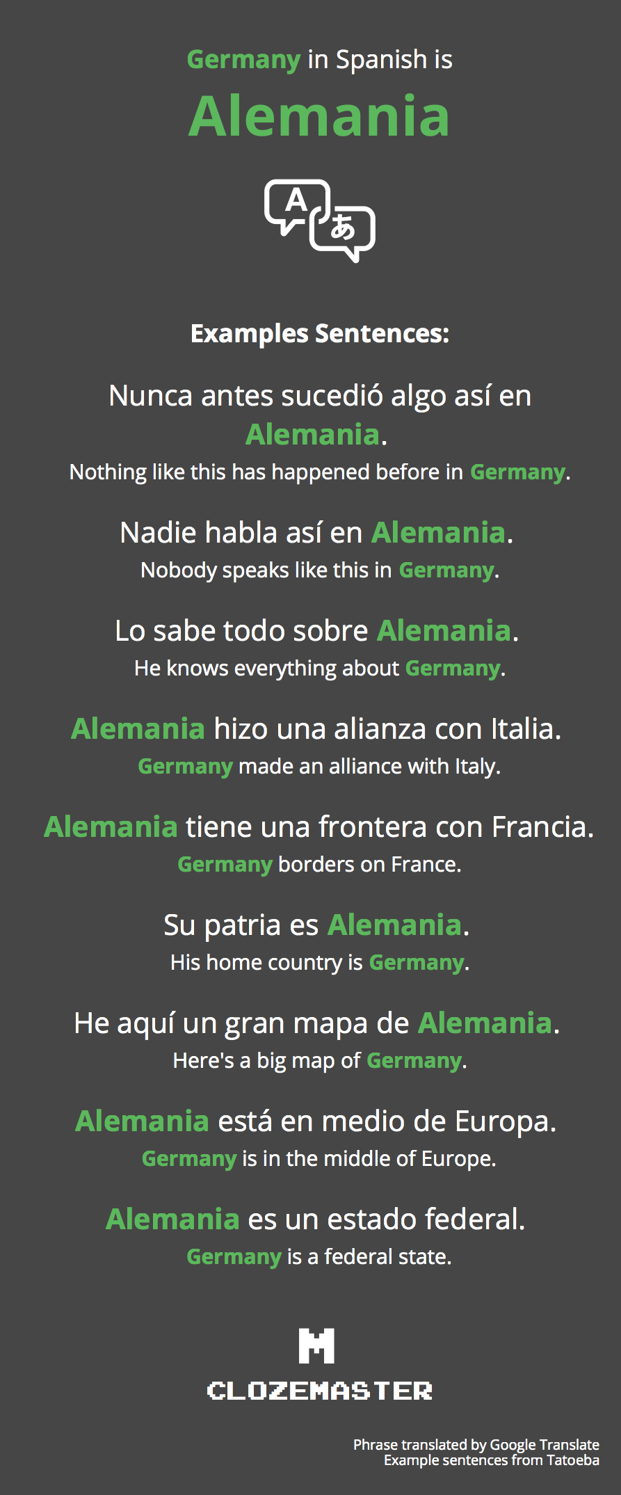 How to Say Germany in Spanish - Clozemaster